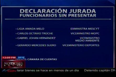 Lista De Funcionarios Que Aun No Han Presentado Su Declaración Jurada De Bienes