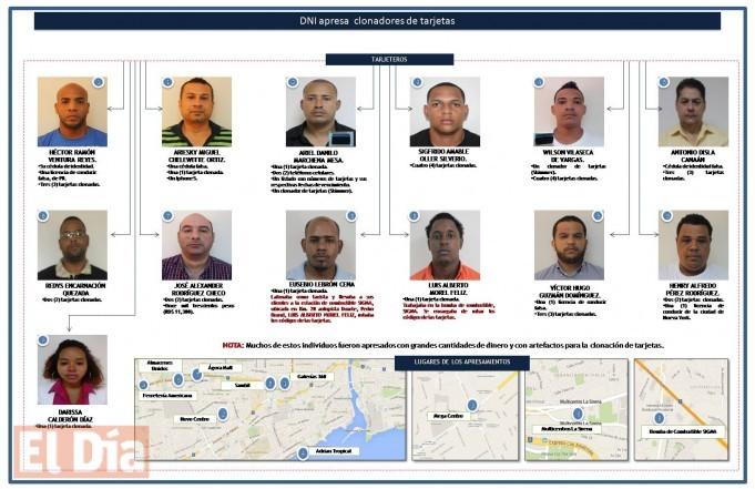 CLONADORES DE TARGETAS DE CREDITO EN REPUBLICA DOMINICANA