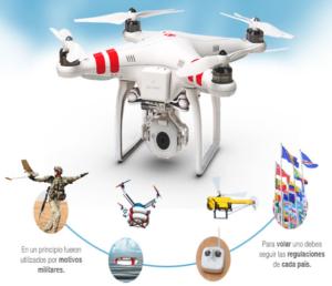 Drones  Robots del futuro para todo tipo de uso   Blog de Ingeniería de Sistemas y Computación   Blogs   UPC