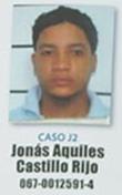 Jonas-Aquiles-Castillo-Rijo