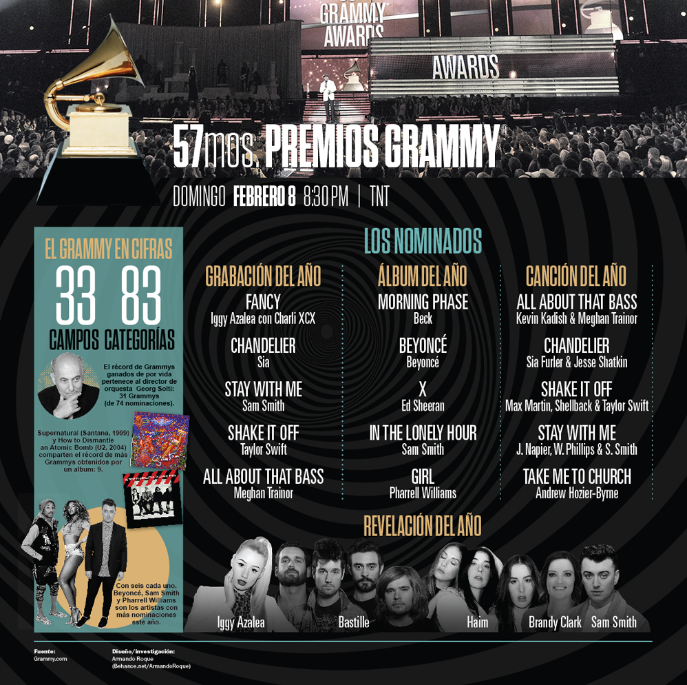 Los Grammy