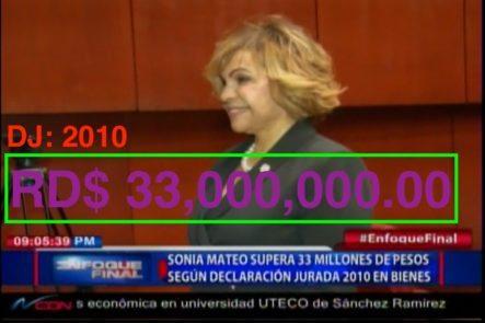 """¿Ni RD$ 5 Pesos En El Banco? Sonia Mateo Supera Los """"RD$ 33 MILLONES DE PESOS"""" Según Declaración De Bienes Del 2010"""