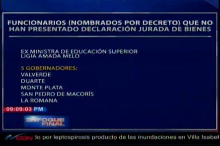 Listado De Funcionarios Nombrados Por Decreto Que No Han Presentado Su Declaración Jurada De Bienes