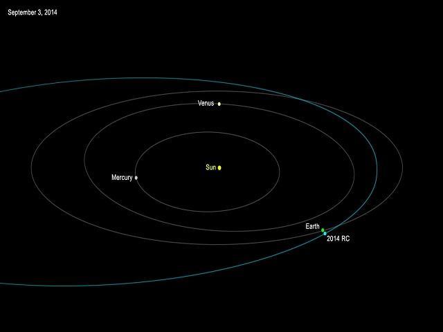 Asteroide de 20 metros pasará cerca de la Tierra este fin de semana