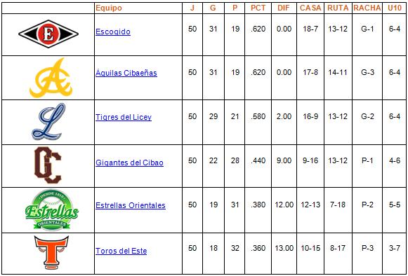 tabla de posiciones 23-12-2013
