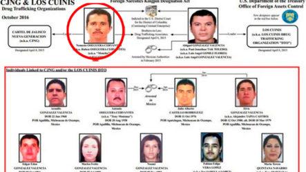 """""""Armados Y Peligrosos"""" Millones De Dólares En Recompensa Por Los Más Buscados De La DEA"""