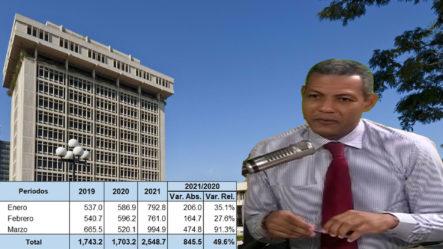 Comunicador Habla Sobre Del Aumento De Las Remesas Y Revela Lo Que El Banco Central No Dice