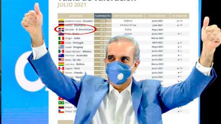 Celebrar Que El Presidente Dominicano Luis Abinader Como El #3 Mejor Valorado Por El Mundo | El Pachá Extra
