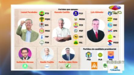 Este Es El Porcentaje Que Le Suman Los Partidos Aliados A Los Candidatos Presidenciales
