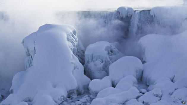 ¿Se Congelan Realmente Las Cataratas Del Niágara?