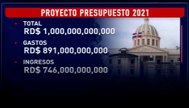 Comunicadores desglosando el exorbitante presupuesto de 1 billón de pesos  para el año 2021 - Cachicha.com