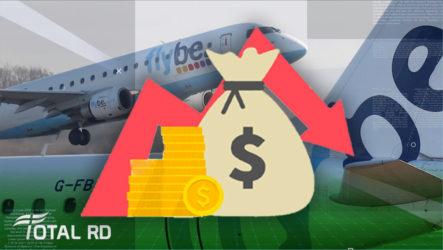 Economía En Las Aerolínea Ante El Coronavirus