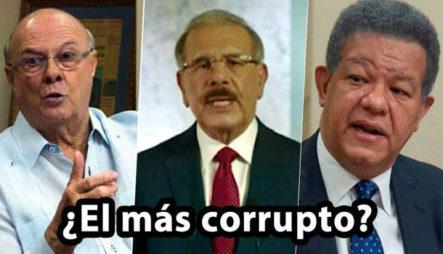 Según Encuesta, Este Es El Candidato Considerado El Más Corrupto De Los últimos Tres Gobiernos